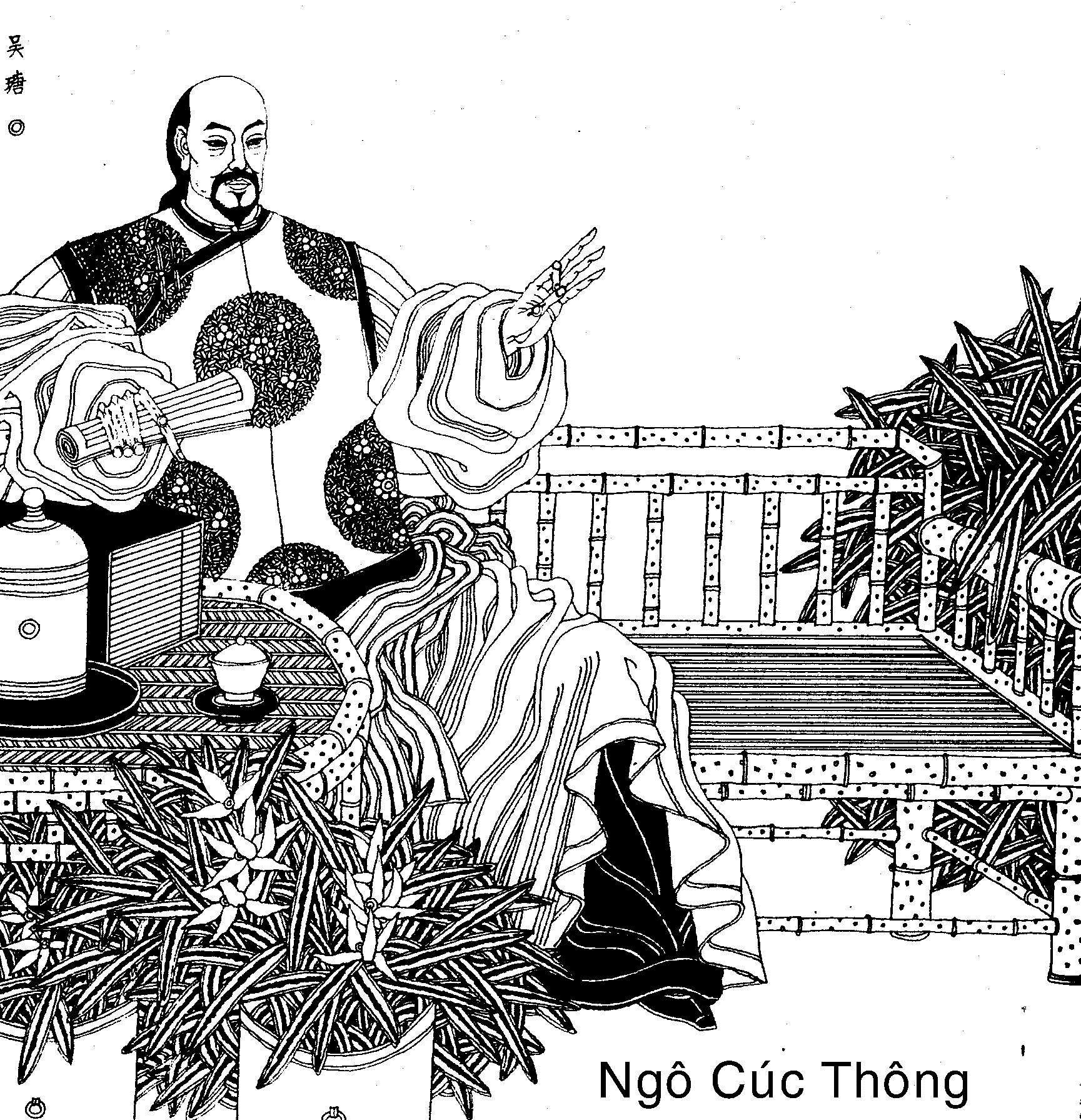 NGO CUC THONG